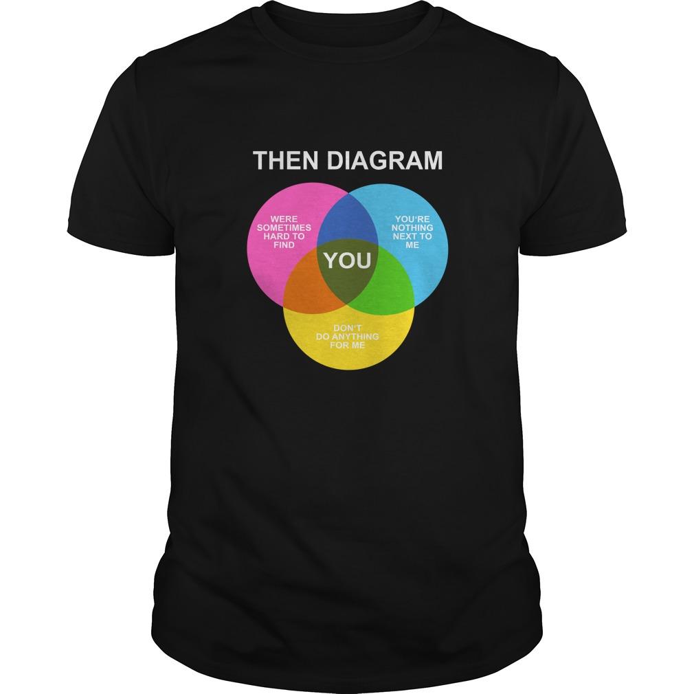 Then Diagram You Shirt  Hoodie  Long Sleeve  Ladies Tee